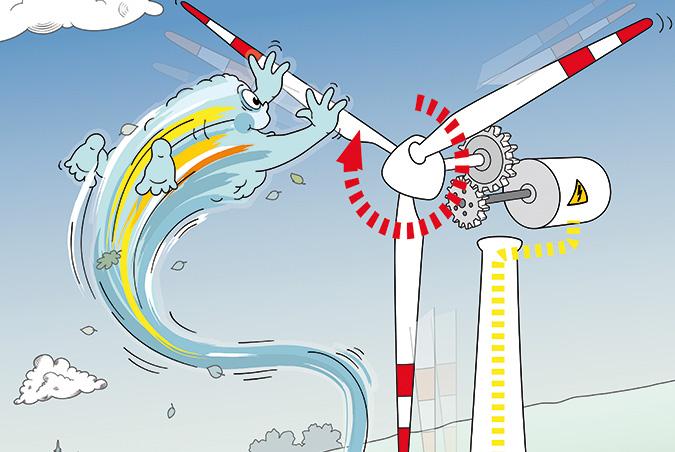 Gut bekannt Windkraft für Kinder | Projektentwicklung Wind | Leistungen DA27
