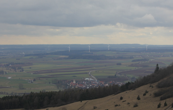 Visualisierungen